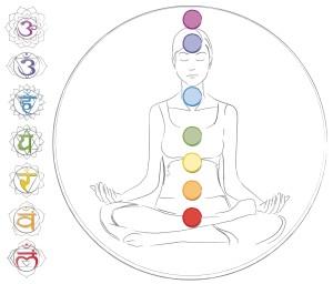 Центр развития, центр развития личности, проект интроспекция сознания, интроспекция сознания