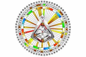 Расшифровка карты дизайн человека