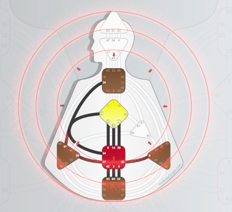 Манифестирующий Генератор Дизайн Человека