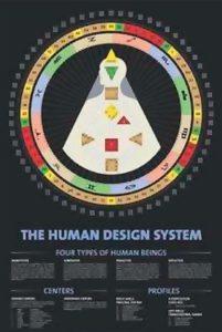 Книга Дизайн Человека - учебные материалы