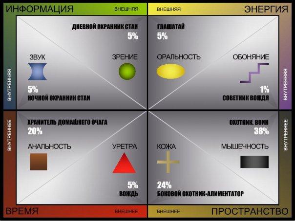 системно-векторная психологиясистемно-векторная психология
