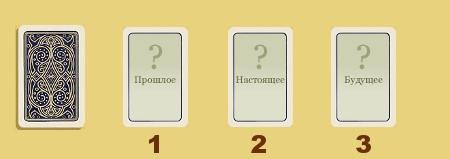 Как научиться гадать на картах Таро, расклады на три карты, гадание на вопрос