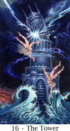 16 аркан Башня значение и толкование