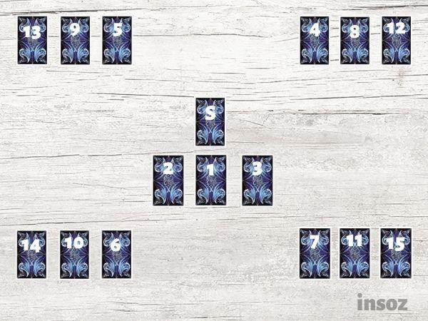 Расклад Пятнадцать карт