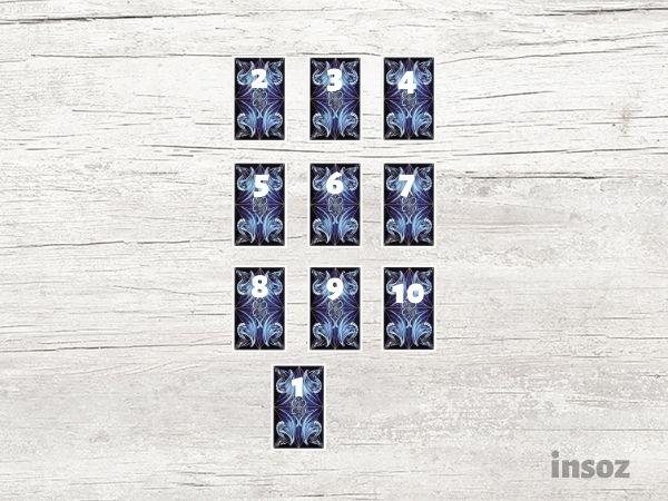 Расклад на десять карт