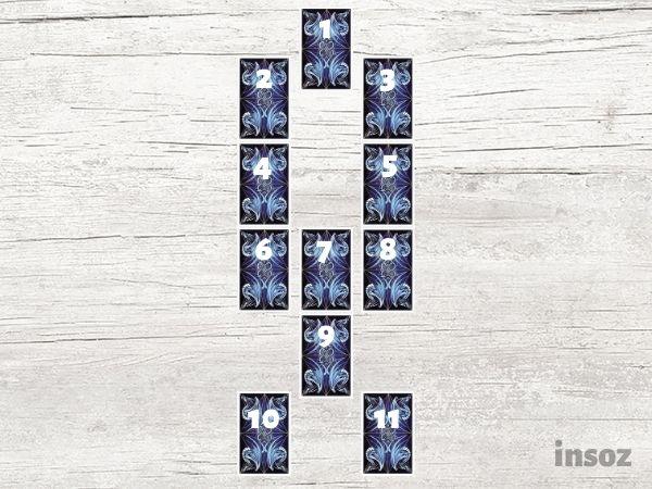 Расклад Ветер перемен на одиннадцать карт