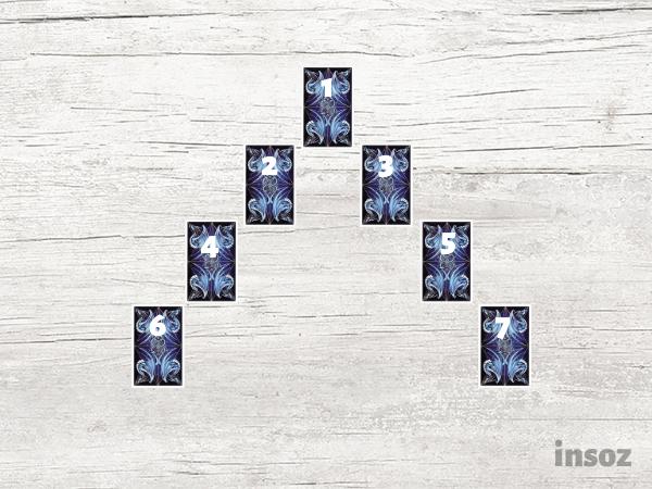 Расклад Цыганский из 7 карт