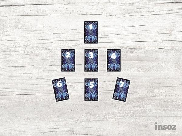 Расклад на семь карт