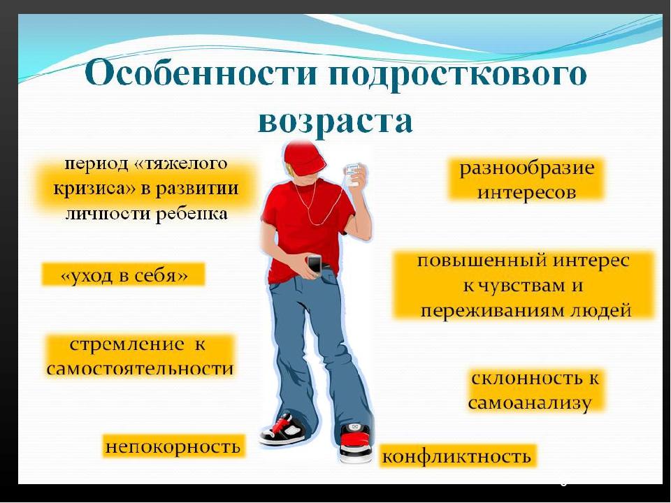Особенности подростка