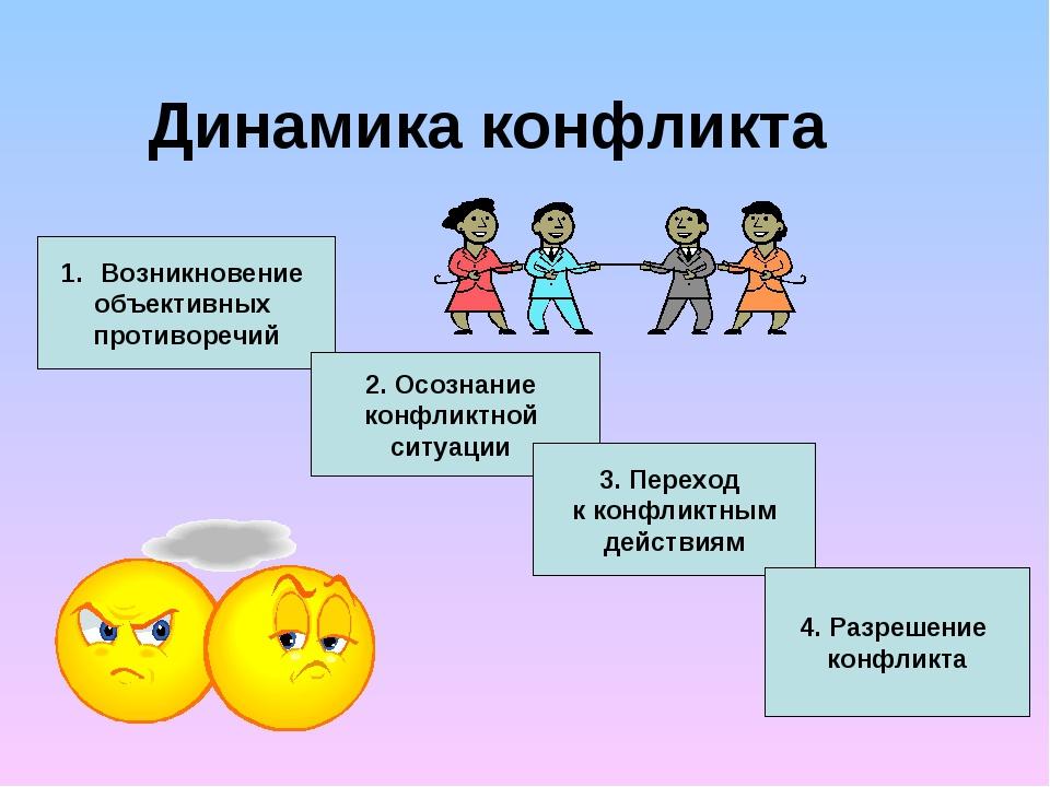 динамика конфликта